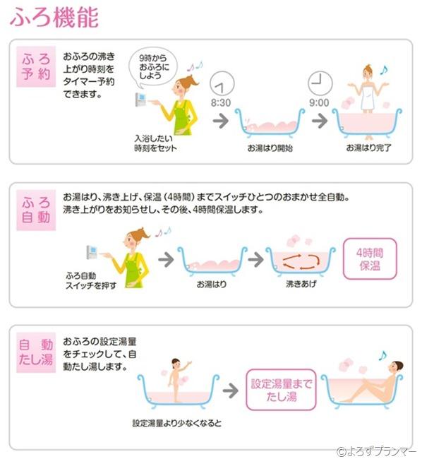 風呂機能-1